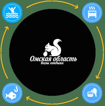 banner-omsk-region